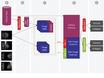 IBM新AI模型 预测乳腺癌的风险
