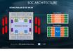AMD架构细节