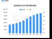 理财企业新增失信数为五年前六倍