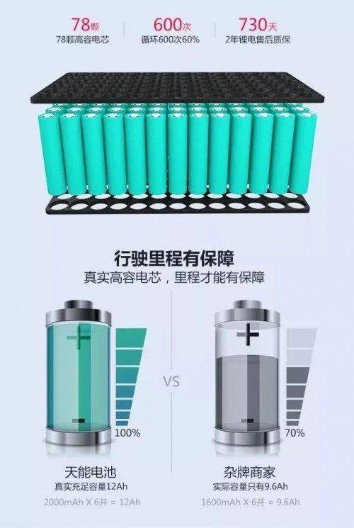 说明: http://drbd01.oss-cn-shanghai.aliyuncs.com/181127142557777690803.jpeg