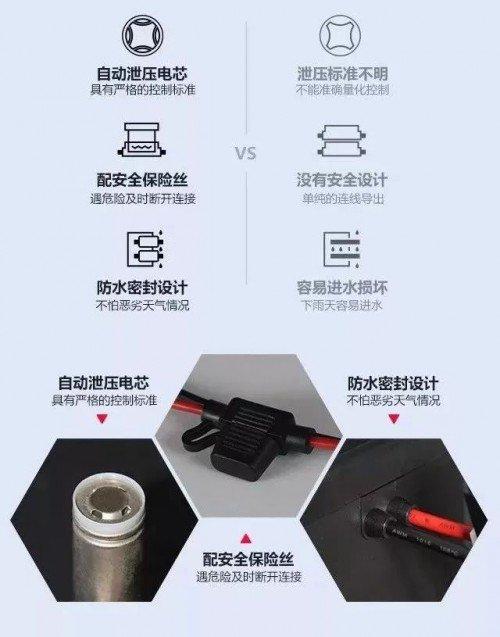 说明: http://drbd01.oss-cn-shanghai.aliyuncs.com/181127142557699874143.jpeg