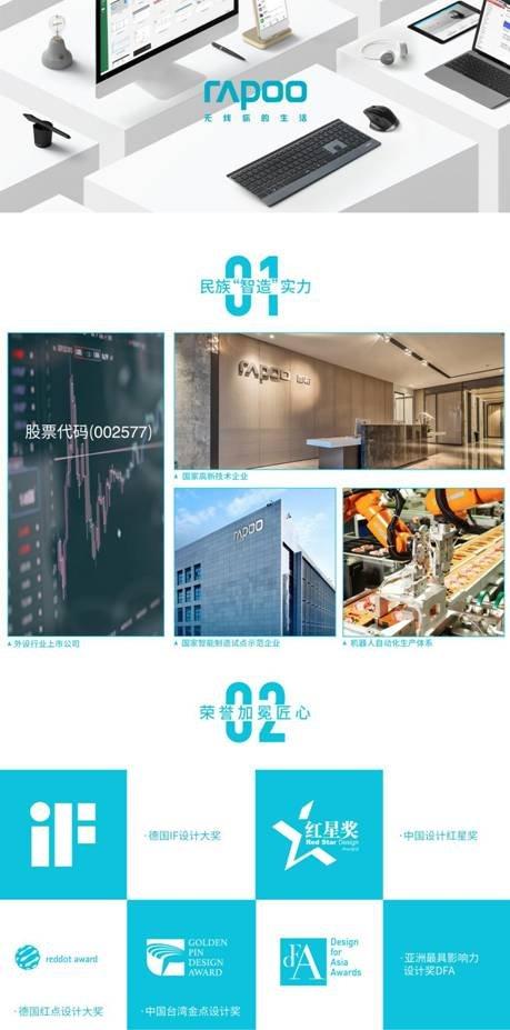 2019.7.10雷柏无线品牌图切图1