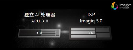 联发科Imagiq提升拍照体验,天玑系列全面支持AI相机