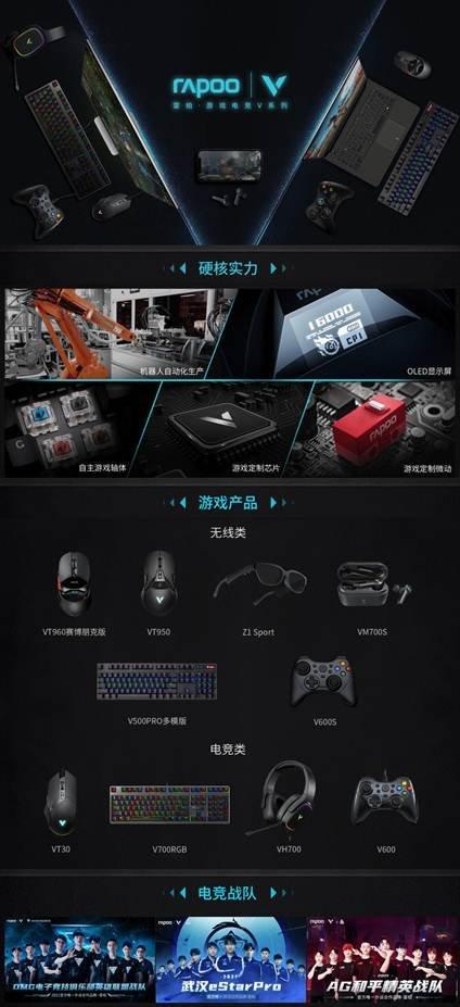 2021游戏视觉--最新版6.24