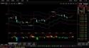 博尔证券量化交易系统