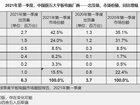 中国平板电脑