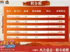 火影忍者-蒋豪、十六再霸榜 2017无差别年度总决赛A组赛事落幕
