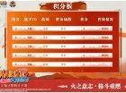 火影忍者-2017无差别年度总决赛B组赛事落幕 八强胜败分组决出!