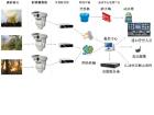 基于5G技术看林业防火视频监控的发展之路