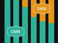 西部数据推动SMR硬盘 2024年占据50%份额