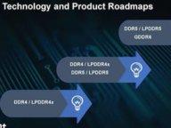 合肥长鑫开始出货DDR4、LPDDR4 DRAM内存