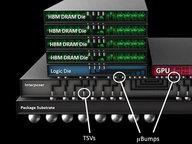 美光出样HBM2堆栈式显存:最大容量96GB