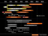 奥林巴斯公布新品计划及镜头路线图