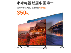 小米IPO首份财报出炉:小米电视2018Q2晋升中国第一大电视品牌