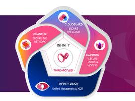 Check Point:全面防护用户网络安全,助力用户业务发展