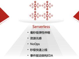 全栈全场景Serverless,让开发变得高效简单