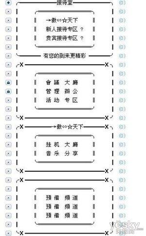歪歪分组设计 歪歪频道设计图 歪歪频道设计