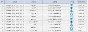 游戏版号过审 腾讯被重回摩根士丹利焦点名单