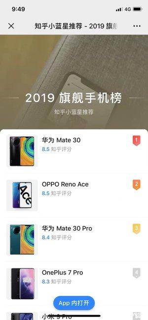 "OPPO Reno Ace喜获GSMArena年度""Fastest charging""称号"