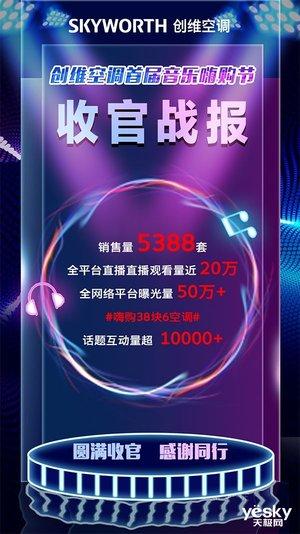 初试直播带货 创维空调销量5388套销额超2000万