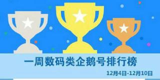 企鹅号数码榜出炉 微纵科技荣获贡献榜第九名
