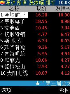 金太阳手机炒股软件 for S60v3