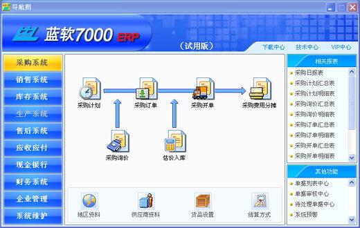 蓝软7000ERP商业企业管理软件(商业版)