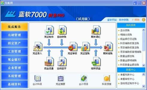 蓝软财务软件