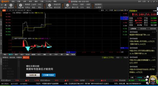 银天下石油行情价格分析软件