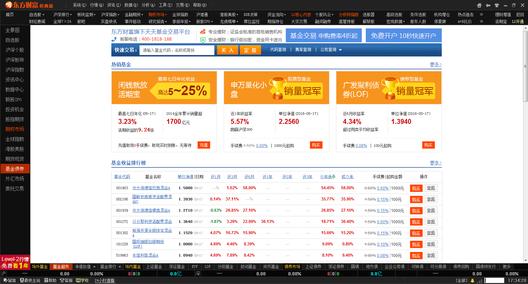 东方财富通免费炒股软件