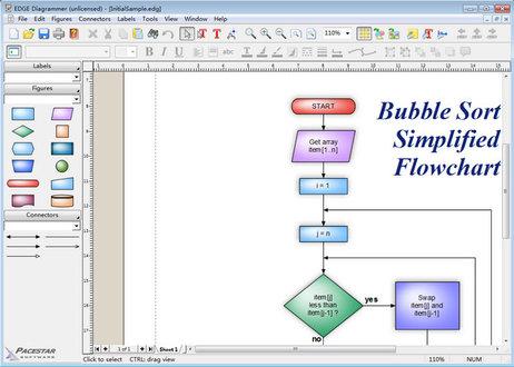 EDGE Diagrammer