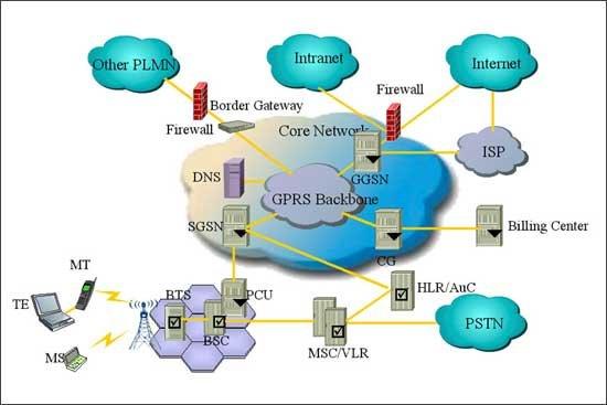 由此可以看出分组交换技术兼有电路交换和报文交换的