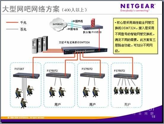 mini4连接网络步骤图