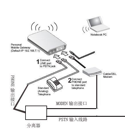 rg2000-ca宽带路由器连接线