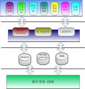 产品图设计步骤和格式