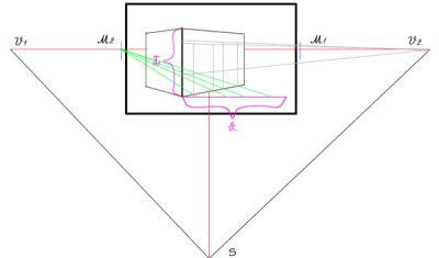 美术设计基础教程:关于成角透视的详解