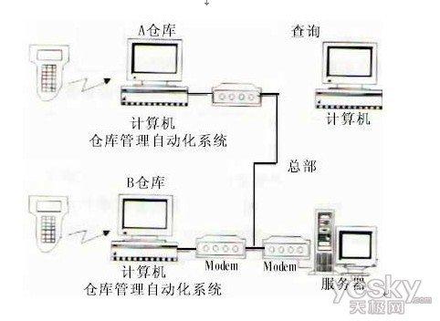 工程图 平面图 设计 素材 482_352