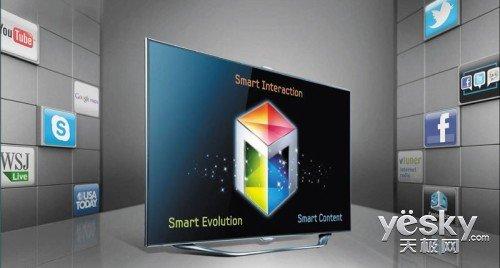 ...星Smart TV LED ES8000-亲密无间 奥运与电视一起走过的日子