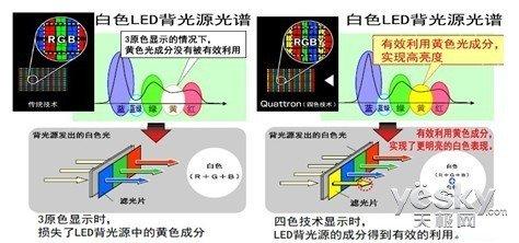 夏普LCD-40LX830A绘制红六月秒杀图纸号1奇迹开启图片