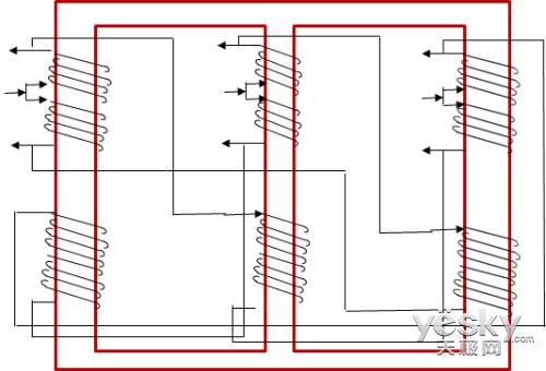 (c) 24相整流自耦变压器结构原理图