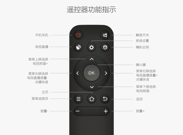 遥控器设计简单易懂,单是看遥控器上面的图示便已知其所代表的功能,各按键功能如上图所示。 除了使用遥控器操作视频云盒,用户也能够接入鼠标键盘进行输入操作,不过在前面的外观概览已经看见,视频云盒仅提供1个USB2.0接口,所以一般可以接入鼠标进行操作,或是采用无线键鼠套装,便能够同时使用鼠标键盘进行输入。另外,品胜视频云盒还能与智能手机连接,将手机作为遥控器,接下来一起看看手机如何遥控视频云盒。