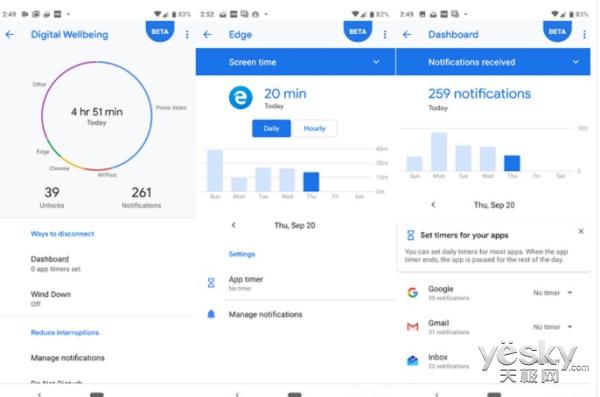 """谷歌推出安卓版""""屏幕时间"""",防止用户手机上瘾"""