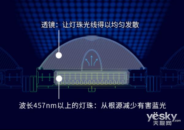 酷开全面屏新品C60上市  京东预约享五重好礼