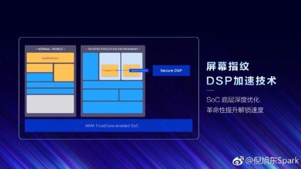 vivo推屏幕指纹DSP加速技术,解锁速度再快30%!vivoX23 10月升级