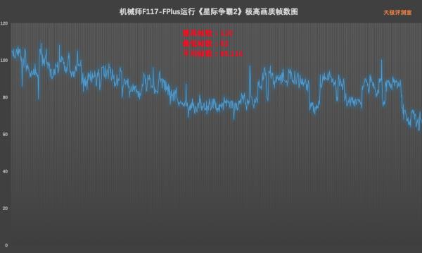 """炫酷""""小""""机身与精彩""""大""""视界 机械师F117-FPlus评测"""