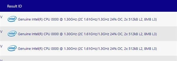 IceLake核显性能暴涨:AMD和NVIDIA倍感压力