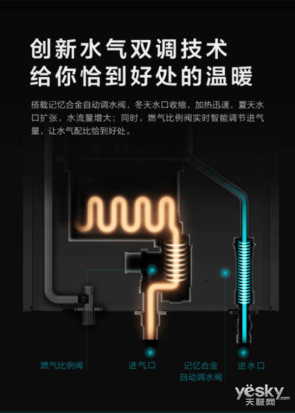 能说话的尽量不用动手!云米互联网燃气热水器1C闪亮登场