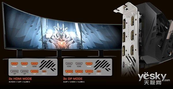 技嘉发布AORUS RTX2080:7个视频输出接口