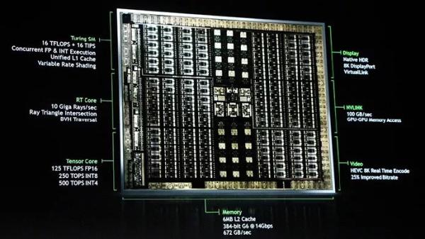 笔者为什么不看好NVIDIA的RTX系列显卡