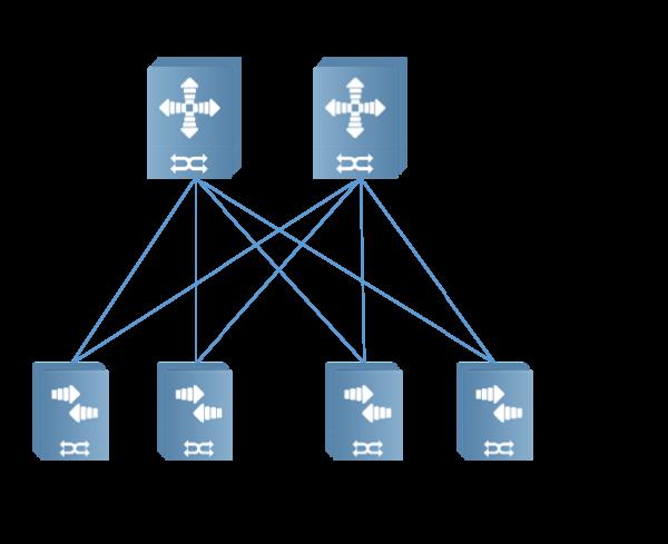 技术盛宴 | 基于EVPN的分布式VXLAN实现方案